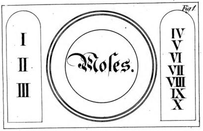 Pages from Das sechste und siebente Buch Mosis